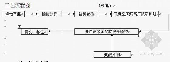 [浙江]船坞围堰高压旋喷桩工程施工方案