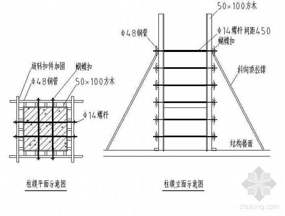 广东某综合办公楼高大模板施工方案(超高 满堂式)