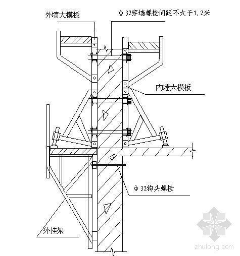 北京某多层办公楼模板施工方案