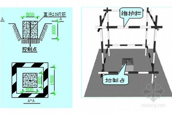 框剪结构住宅楼工程主体施工组织设计(160页)