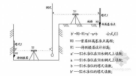 [天津]住宅小区施工组织设计210页(包含水、暖、电)