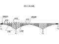德安昌九高速公路跨线桥连续箱梁满堂支架预压方案