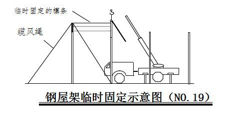 钢结构专项施工方案详解,赶紧收藏!_7