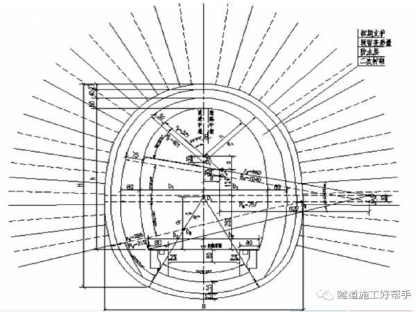 隧道大变形施工方案