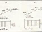 建筑工程施工规范(现浇板式楼梯)