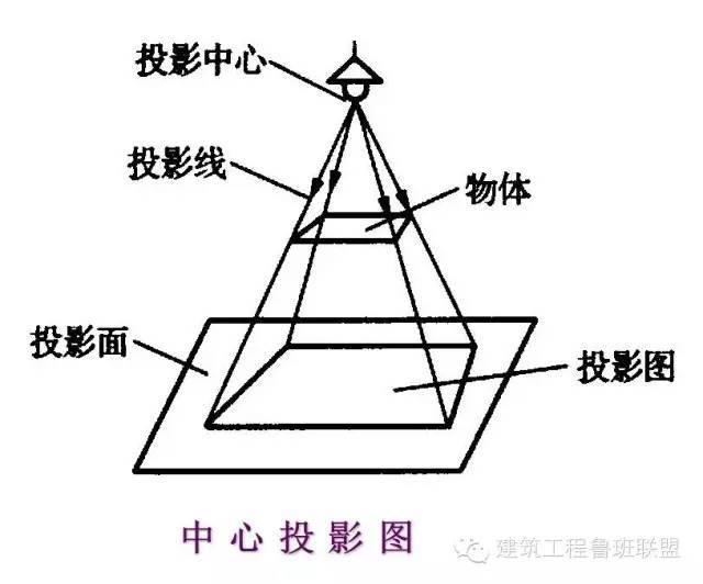 [图文详解]如何看钢结构图纸,反正我收藏了!