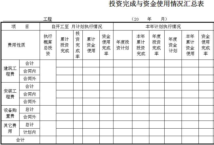 热电力公司工程计划管理制度汇编(图表丰富)_7
