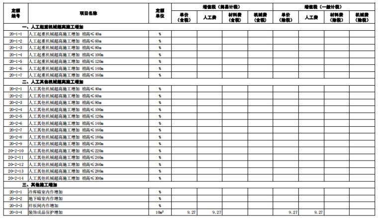【山东】2018年3月建筑工程价目表(勘误)_7