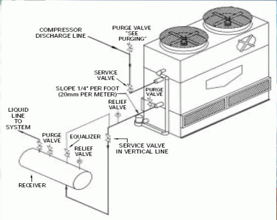 蒸发式冷凝器---详细介绍