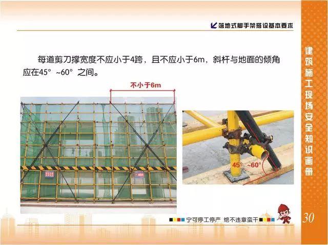 施工现场脚手架搭设标准规范做法画册,实用!_30