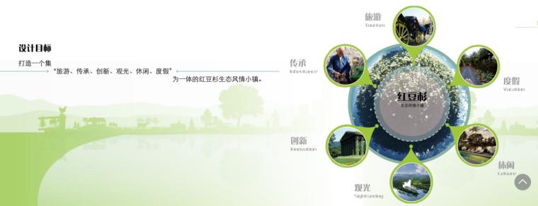 [江西]红豆杉生态风情小镇(度假,休闲)C-1 设计目标