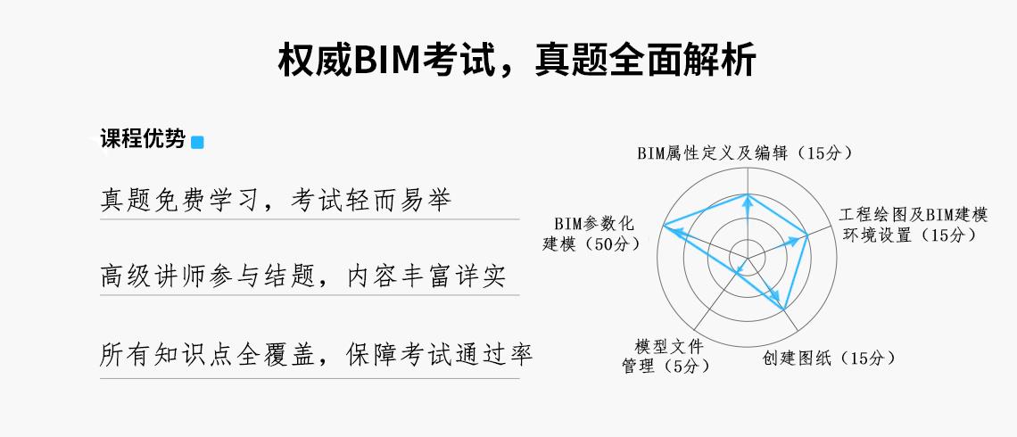全国BIM技能等级考试 一级 真题解析