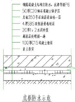 符夹线淮北站房及站场改造工程消防水池及泵房施工方案_6