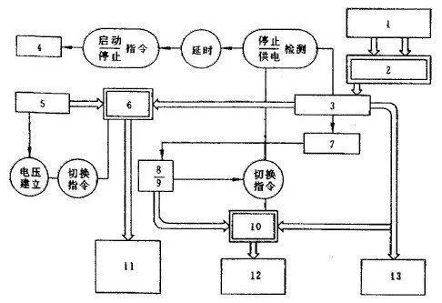 [IBE]建筑电气设计丨消防供配电是什么?8分钟带你看懂消防供配电