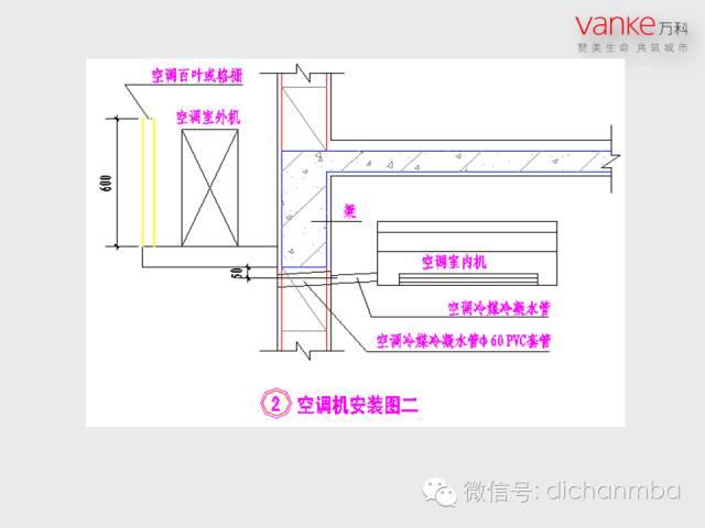 万科房地产施工图设计指导解读(含建筑、结构、地下人防等)_30