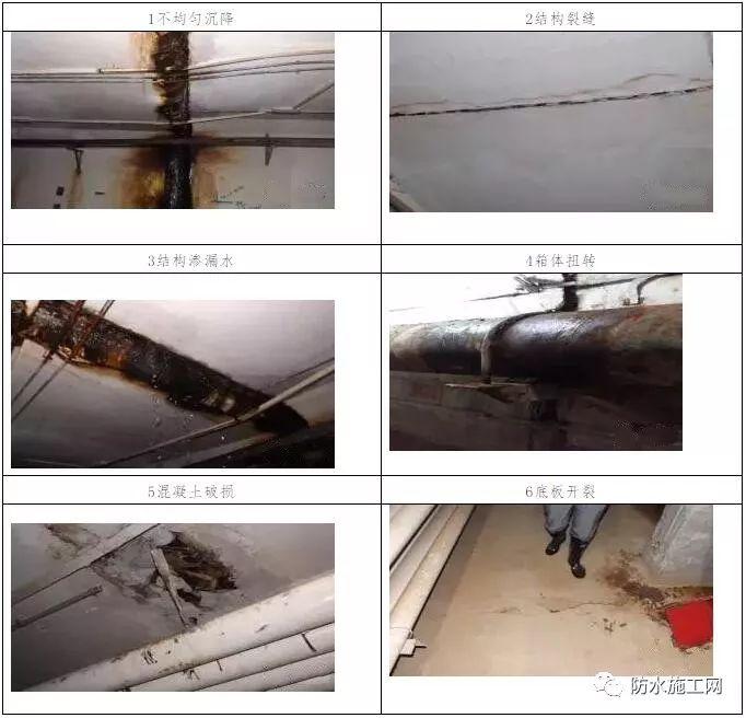 """城市地下综合管廊常见""""病害""""和防治办法汇总_3"""