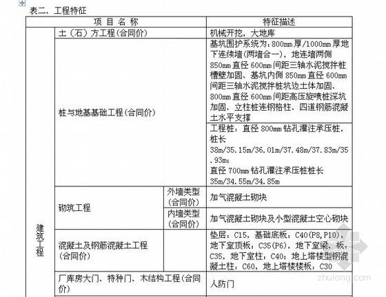[上海]2013年高层框架结构办公楼建筑安装工程造价指标分析(带四层地下室)