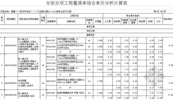 [福建]2013年某工业园地块土石方工程量清单预算(编制说明+综合单