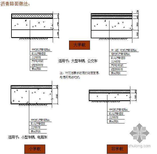 某上市地产环境景观室外工程标准做法