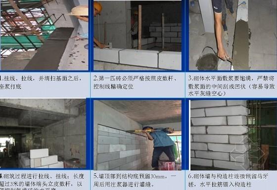 [广东]高层住宅楼样板工程质量创优总结(省优工程)