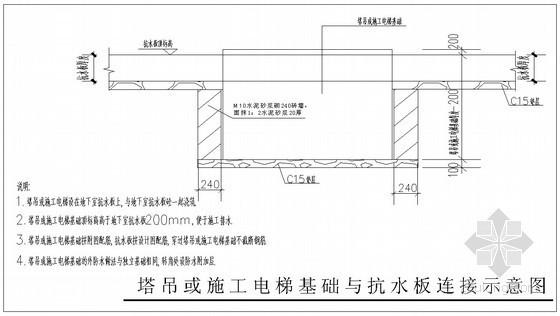[四川]框剪结构小高层施工组织设计(平板筏式基础 页岩空心砖)