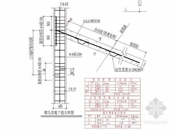 板肋式锚杆挡墙结构大样图