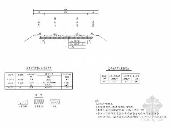 水泥混凝土路面改善工程设计套图(附预算)