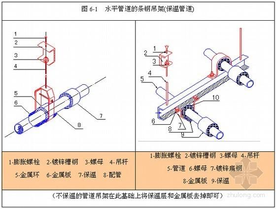图文解析消防主要施工方法(机电工程标准化)