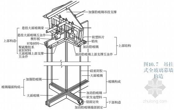 建筑幕墙工程施工技术培训(玻璃、石材、金属幕墙)