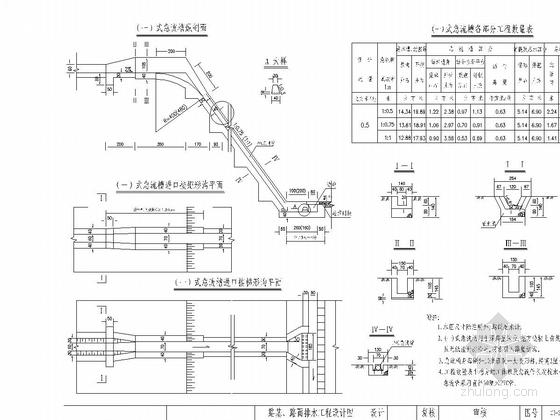 双向四车道高速公路路基路面排水设计图27张(边沟急流槽集水井)-急流槽