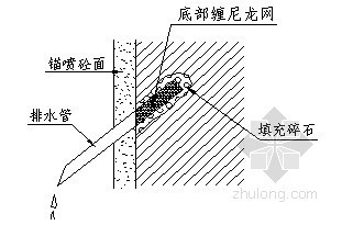 [北京]安置房降水及基坑支护工程施工方案
