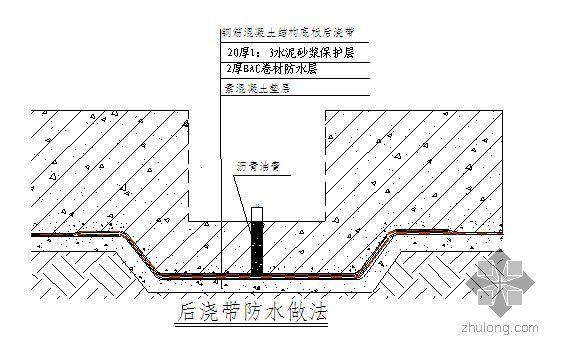 长沙某高层住宅地下室防水施工方案
