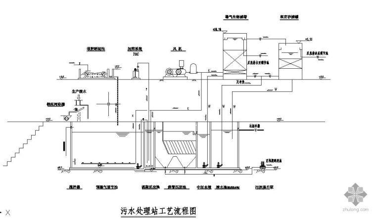 某粉丝加工厂废水处理流程图