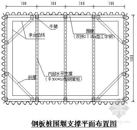 高铁特大桥水中墩基础钢板桩围堰施工技术