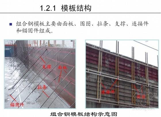 建筑工程模板施工技术培训讲义PPT(附图)