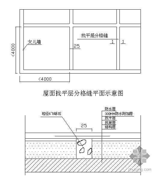 北京某高层建筑群施工组织设计