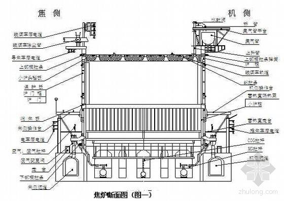 大型焦炉机械设备安装施工工法(先立炉柱)
