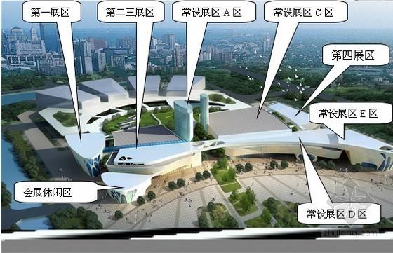 [江苏]会展中心钢结构施工组织设计(钢管桁架 钢网架)