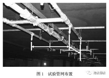 大空间场所防火分隔水幕应用的研究