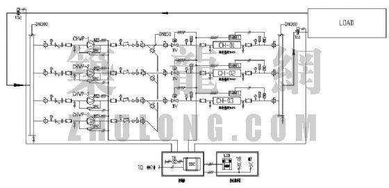 vav自控ddc原理图资料下载-某研发大楼变风量系统控制方案图