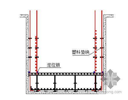 武汉某航站楼地下室钢筋工程施工方案(电渣压力焊 闪光对焊)