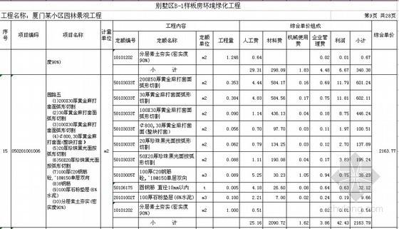 [厦门]小区园林景观工程量清单报价书(2012-02)