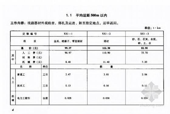 2010版电网检修工程预算定额(送电线路180页)