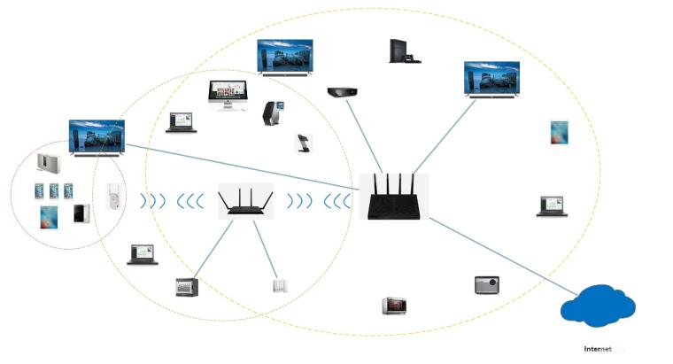 无线网络知识普及