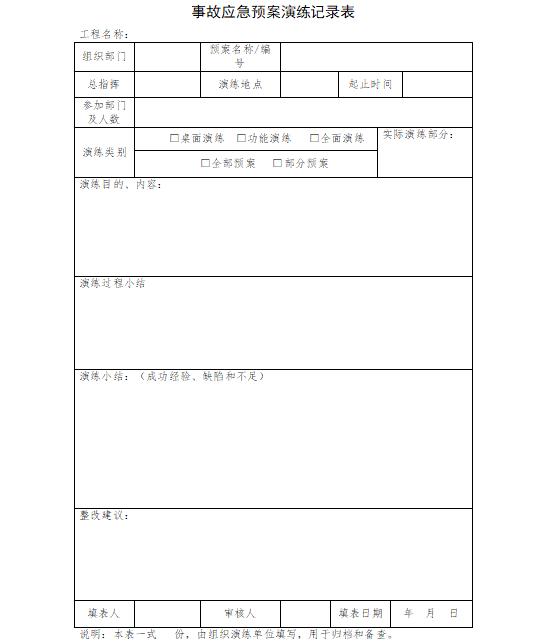 事故应急预案演练记录表