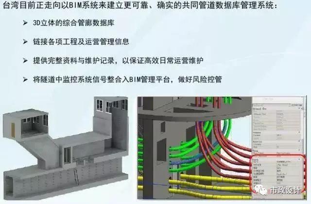 中国迄今运营里程最多地区的城市地下管廊建设成果和经验汇总_21