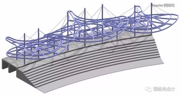 双曲钢构件深化设计和加工制作流程(多图,建议收藏)_78