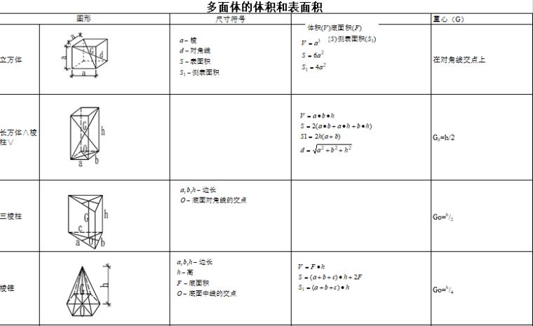 机电安装常用五金材料手册大全(60余工作表)