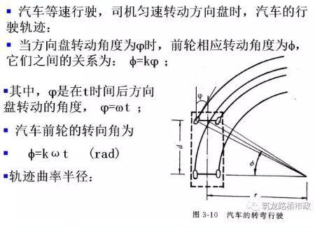 超全道路工程平面线型设计,不会的时候拿出来看就可以了!_36