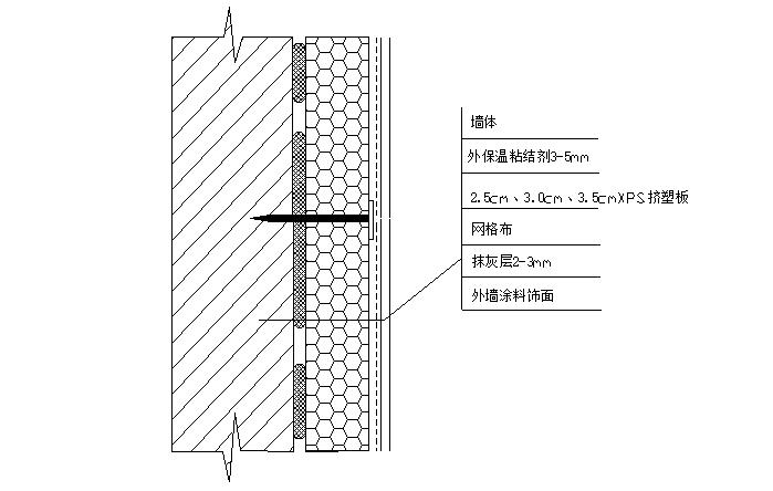 外墙保温施工组织设计(共42页)
